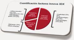 Qualitypost: Reciclándome en innovación