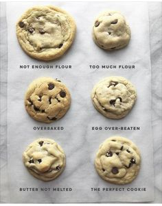 #Baking the perfect #cookie