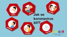 Co byste měli vědět o koronaviru? Siri, Movie Posters, Film Poster, Billboard, Film Posters