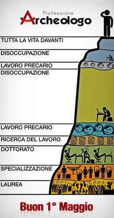 Soggetto: Antonia Falcone; Elaborazione: Davide Arnesano