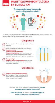 Investigación odontológica en el siglo XXI