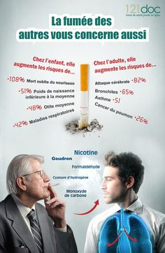 Le tabagisme passif : quels impacts sur votre entourage?