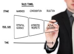 SEO Sales Jobs in Minneapolis MN