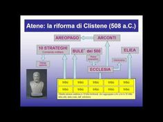 CLISTENE - YouTube