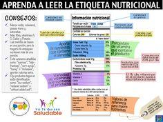 Aprendiendo a leer las etiquetas nutricionales.  #TAVnews