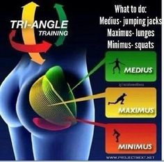 Glute Fitness