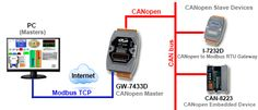 Converter & Gateway products allow for communication and conversion between a variety of protocols, including BACnet, CAN bus, DALI, DeviceNet, HART, and more. Learn more: http://www.icpdas-usa.com/converters_and_gateways.html?r=pinterest