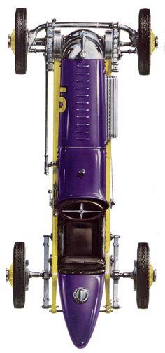 miller 1929 | SMCars.Net - Car Blueprints Forum