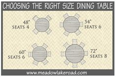 Handy chart for figuring out how many chairs will actually fit around your circle table.