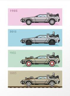 Back to the Future / Zurück in die Zukunft