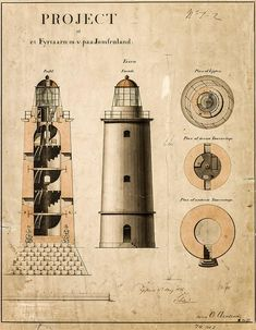 Lighthouse Print, Norway  #wallart #oldphotos #wallcollections #blackandwhitepictures #vintagephotos #vintagepictures #oldpictures #history #artforhome #artforwall