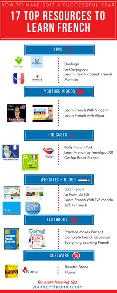 How To Make 2017 A Successful Year: 17 Top Resources To Help You Learn French | Your French Corner