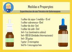 Básico farmacologia