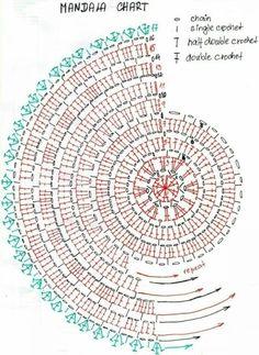 Emmhouse: A Little Spa Holiday - Diy Crafts Motif Mandala Crochet, Crochet Doily Diagram, Crochet Diy, Crochet Circles, Crochet Stitches Patterns, Crochet Home, Crochet Doilies, Carpet Crochet, Crochet Projects