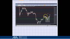 Gold Technical Analysis - Aug 16 ,2013 #Gold #Analysis