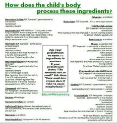 """The amounts are so small."" Vaccine Ingredients: How does a child's body process these ingredients? ""How much bee venom does it take to cause anaphylaxis?"""