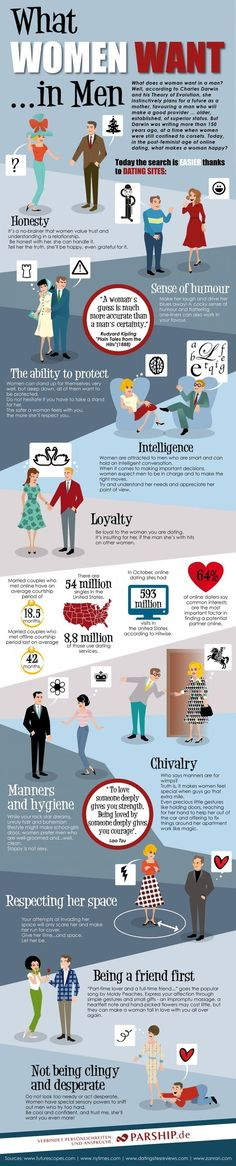 Psychology infographic and charts Psychology : Psychology : What Women Want in Men Dating Infographic… Infographic Description Psychology : Psychology : What Women Want in Men Dating Infographic - #Psychologyinfographics
