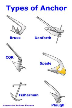 Which is the Best Sailboat Anchor? Here's how to decide on the right anchor for your sailboat… Sailing Basics, Sailing Terms, Sailing Lessons, Sailing Gear, Sailing Catamaran, Sailing Ships, Ocean Sailing, Sailboat Living, Living On A Boat