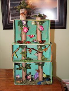 "What a clever idea! ""Shoebox Rainforest"" shows the layers of the rainforest."