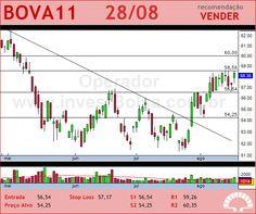 ISHARES BOVA - BOVA11 - 28/08/2012 #BOVA11 #analises #bovespa