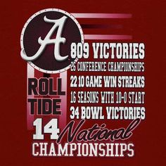 THIS IS ALABAMA FOOTBALL !!!