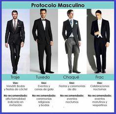 Protocolo masculino Look Fashion, Mens Fashion, Traje Casual, Ideal Man, Dress Codes, Gentleman, Suit Jacket, Menswear, Glamour
