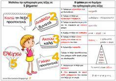 School Staff, Back To School, Grammar Posters, Learn Greek, Greek Language, School Themes, School Pictures, Home Schooling, My Teacher