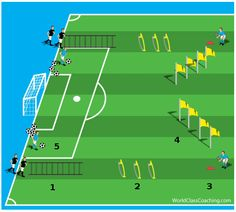 Soccer Drills | Speed and Agility | Soccer Circuit