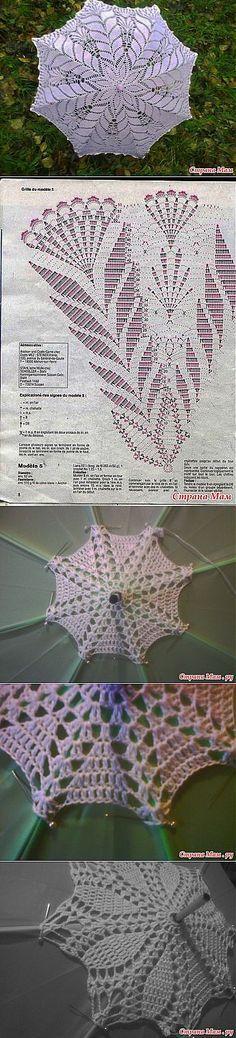 """Strick Online Maßwerk Dach: Tagebuch der """"Knitting zusammen online"""" - Home Moms (crochet parasol)"""