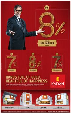 #Bangle‬ Mela at @kalyanjewellers , thousands of handpicked designs across #India‬ - #mumbai‬ - #Ghatkopar‬ , #Thane‬ , #borivali‬  #Vashi‬ For more details about #jewellers‬ and ‪#jewellery‬ visit www.jewellerscheck.com