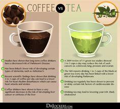 Matcha Benefits, Green Tea Benefits, Coffee Health Benefits, Black Coffee Benefits, Green Tea Vs Coffee, Lemonade Tea Recipe, Making Iced Tea, Green Tea For Weight Loss, Coffee Drinkers