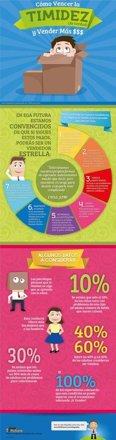 ¿Quieres vender más pero eres una persona tímida?   No te preocupes y aprende cómo vencer la timidez y vender más con esta infografía:  http://mclanfranconi.com/aprende-como-vender-mas-venciendo-la-timidez-infografia/  #Timidez #Vender
