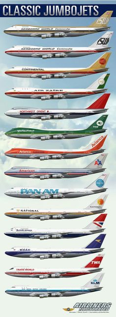 Boeing 747 uses by some airlines Boeing Planes, Boeing Aircraft, Passenger Aircraft, Aircraft Engine, Commercial Plane, Commercial Aircraft, Photo Avion, Airline Logo, Jumbo Jet