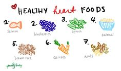 Healthy Heart Foods, great for your eyes as well!