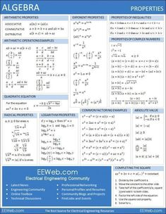 Algebra Tool Kit Reference Sheet - Free Printable Cheat Sheets. Four pages of easy-to-memorize algebra formulas.