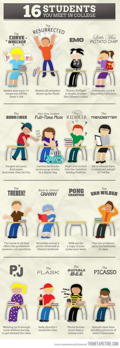 Types of college students… I've definitely seen all of these in my classes.