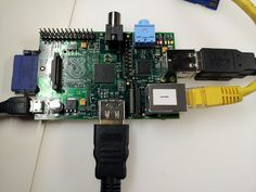 How to set up your Raspberry Pi for the first time