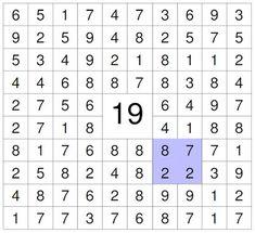 #zahlenrätsel #kinder Suche die Zahlen die zusammen (vertikal, horizontal und oder diagonale) die 19 ergeben.