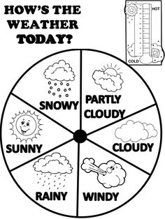 """/ """"What's the weather like today?"""" Weather chart for classroom Teaching Weather, Preschool Weather, Weather Crafts, Weather Activities, Weather Experiments, English Resources, English Activities, English Lessons, Learn English"""