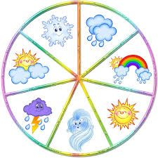 weather crafts, cloud rainbow crafts and weather, weather crafts and activities for kids, weather theme crafts and tutorials for kids, preschool Weather Crafts, Weather Activities, Classroom Activities, Classroom Decor, Activities For Kids, Crafts For Kids, Weather For Kids, English Lessons For Kids, Puzzles For Kids