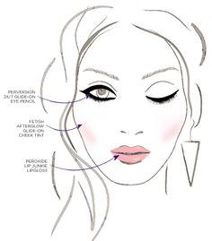 Urban Decay Face Charts on Pinterest -  9.2KB