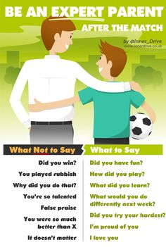 What should parents say to their children after they play sport? Are some phrases better than others? What does the research suggest is the best (and worst) things to say? First we have tounderstand what motivates a child to play sport. Recent research suggests children participate in sport to have fun, learn new skills and …