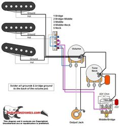 20 best wireing guitars images on pinterest diagram brazing and rh pinterest com