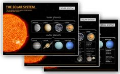 SOLAR SYSTEM POSTERS( INNER AND OUTER PLANETS ) - TeachersPayTeachers.com