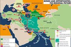 Central Asia Geoplitics