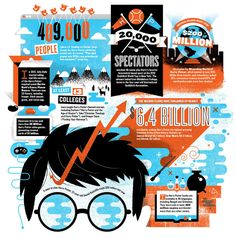 harry potter infographic | mikey burton