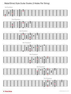 1000 images about guitar patterns charts and grids on pinterest guitar minor scale and roots - Guide per scale ...