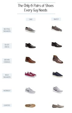 The Only 6 Shoes Every Guy Needs, Men's Style, Must Have Shoes for Men