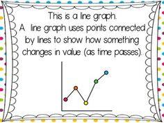 Graphs by Ashley Benoit | Teachers Pay Teachers