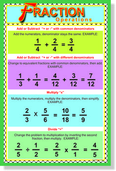 Fraction Operations - NEW Classroom Educational Math Poster Operations With Fractions, Math Fractions, Dividing Fractions, Adding Fractions, Math Math, Multiplication, Classroom Posters, Math Classroom, Math Worksheets